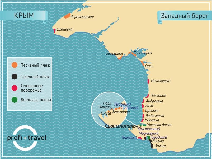 крым западный Все пляжи Крыма: где песок, а где медузы...)))