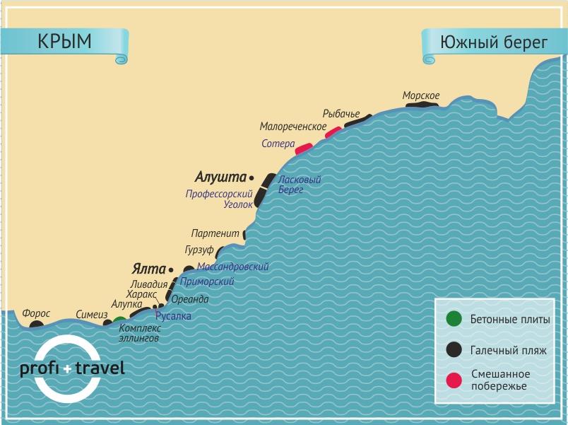 крым южный Все пляжи Крыма: где песок, а где медузы...)))