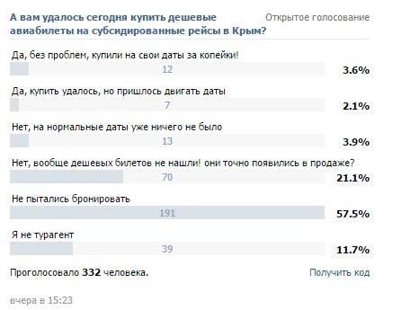 Уфа симферополь уфа авиабилеты субсидии 2019